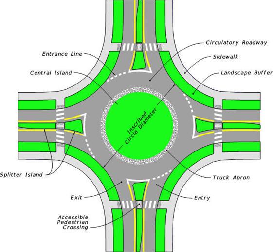 roundaboutgraphic