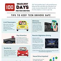 100 Deadliest Days Poster Thumb