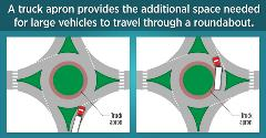 4464-01-Roundabout-Social-Media-Graphics-20200721