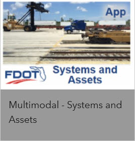 Systems and Assets