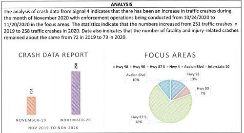 Image of crash data chart