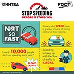 Speeding Slide 1 - thumb