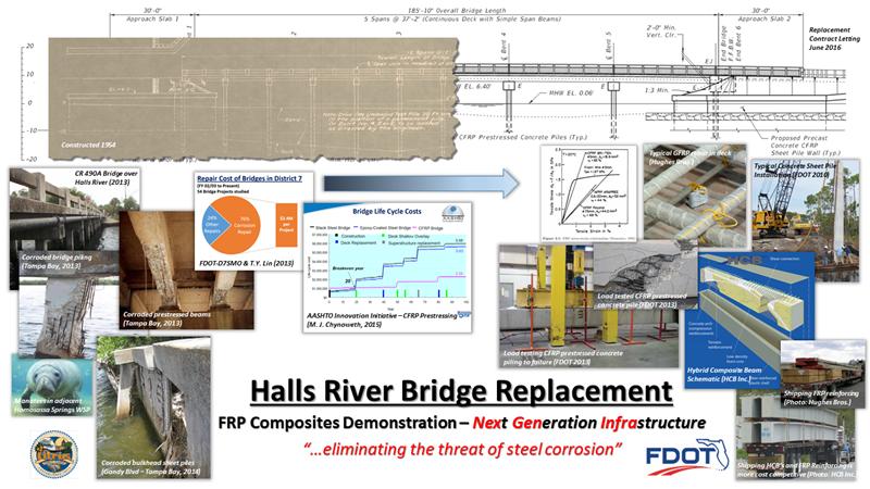 Halls River Bridge