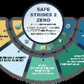 Chart_SafetyStrides_Multiple_SafeStrides2Zero
