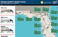 Truck Empty Back Haul Analysis