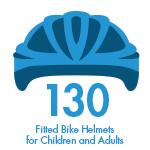 Fitted_Bike_Helmet_Infographic