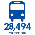Free_Transit_Rides
