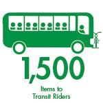 Transit_Riders_Infographic