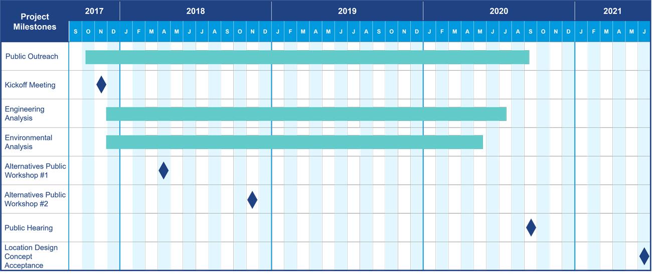 Schedule-(March-2020)