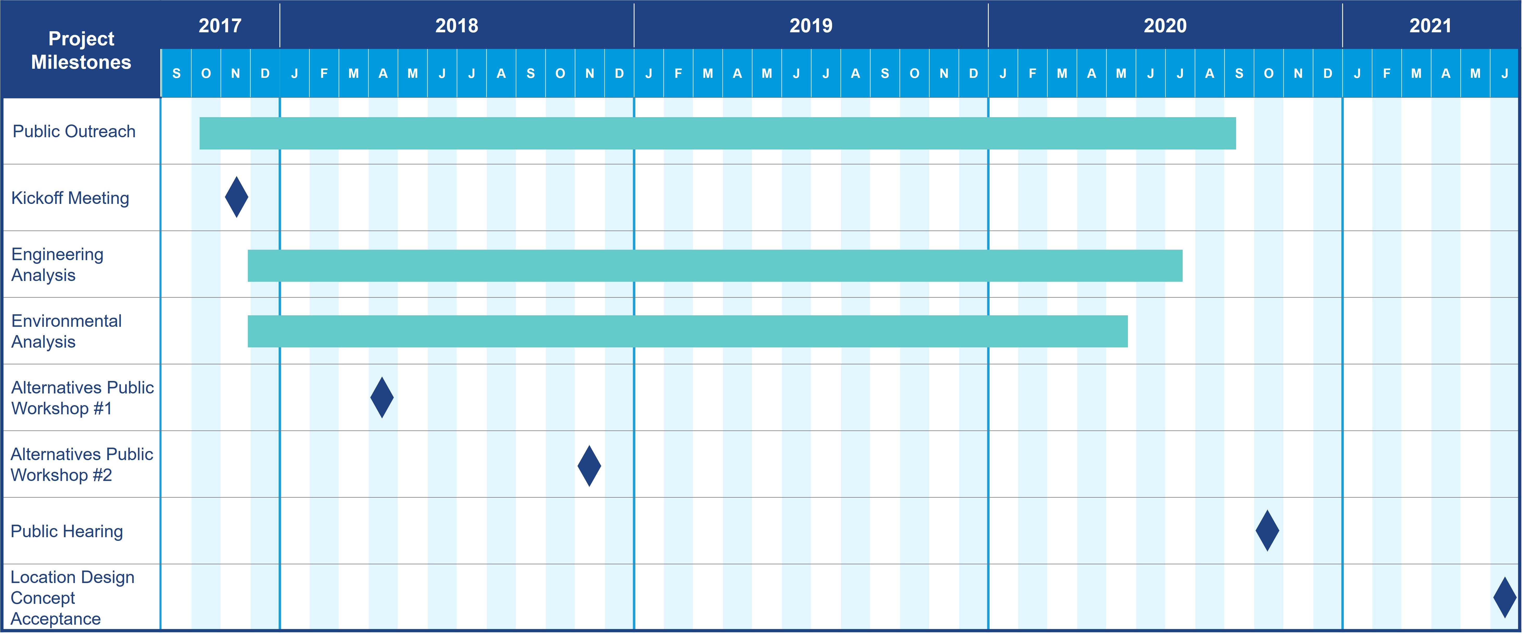 Schedule (September 2020)